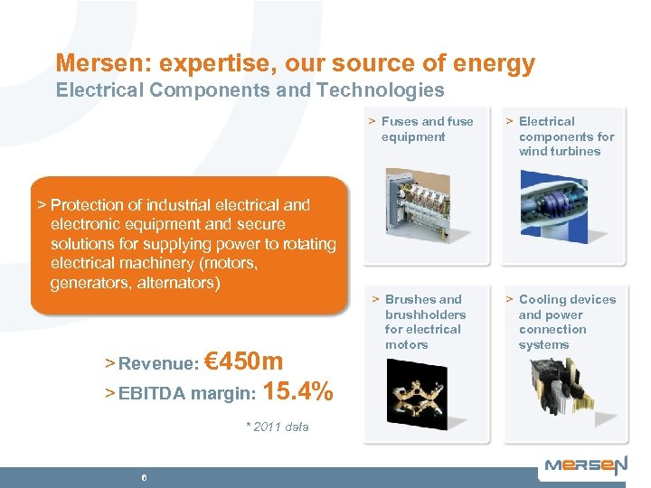 Mersen: expertise, our source of energy Electrical Components and Technologies > Fuses and fuse