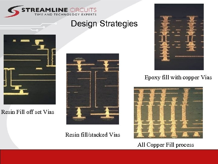 Design Strategies Epoxy fill with copper Vias Resin Fill off set Vias Resin fill/stacked