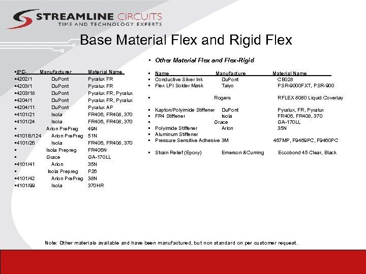Base Material Flex and Rigid Flex • IPCManufacturer • 4202/1 Du. Pont • 4203/18