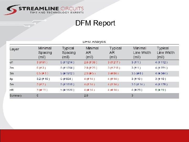 DFM Report 35