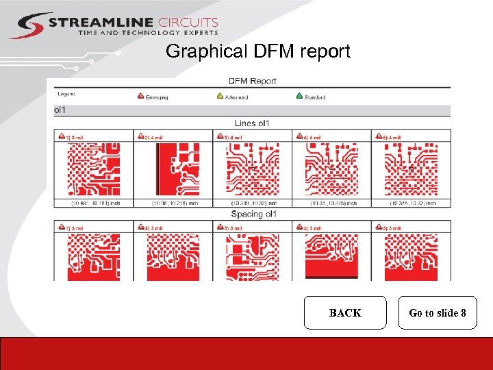 Graphical DFM report BACK Go to slide 8 36