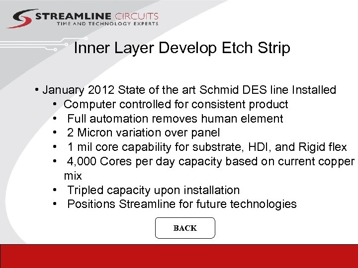 Inner Layer Develop Etch Strip • January 2012 State of the art Schmid DES
