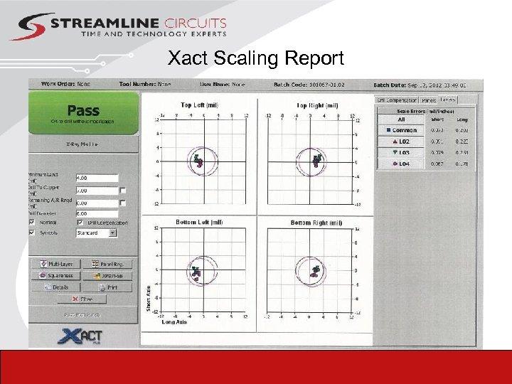 Xact Scaling Report