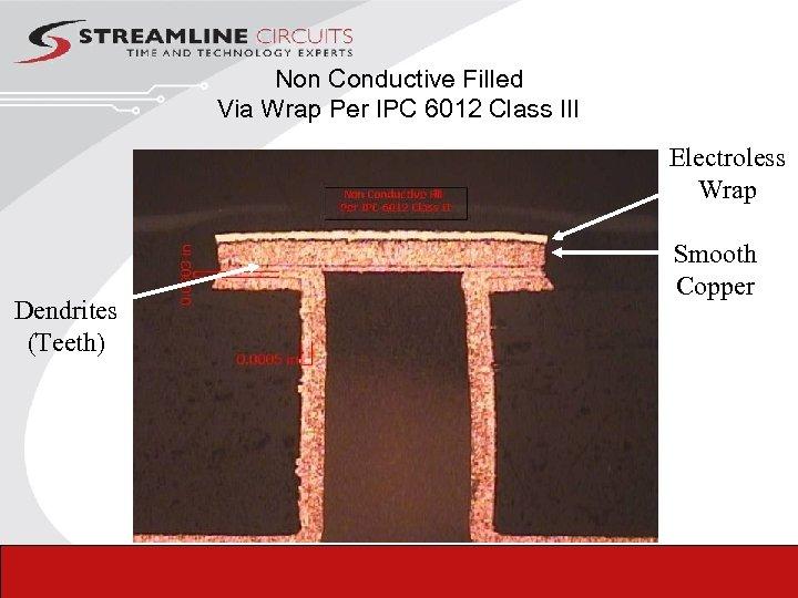 Non Conductive Filled Via Wrap Per IPC 6012 Class III Electroless Wrap Dendrites (Teeth)