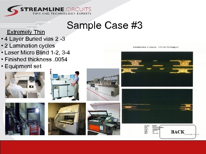 Sample Case #3 Extremely Thin • 4 Layer Buried vias 2 -3 • 2