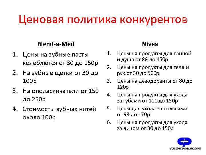 Ценовая политика конкурентов Вlend-a-Med Nivea 1. Цены на зубные пасты колеблются от 30 до