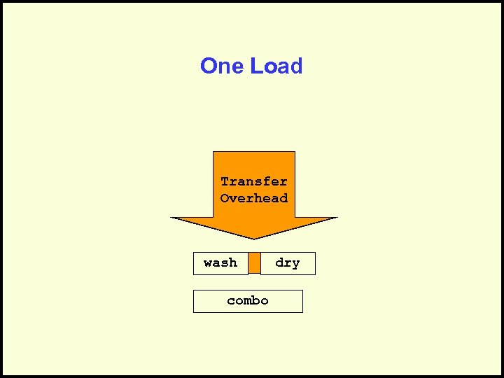 One Load Transfer Overhead wash combo dry
