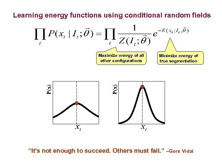 Learning energy functions using conditional random fields Minimize energy of true segmentation P(x) Maximize