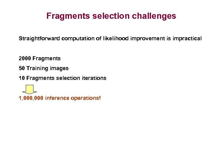 Fragments selection challenges Straightforward computation of likelihood improvement is impractical 2000 Fragments 50 Training