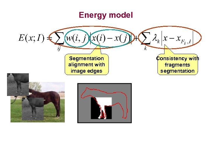 Energy model Segmentation alignment with image edges Consistency with fragments segmentation