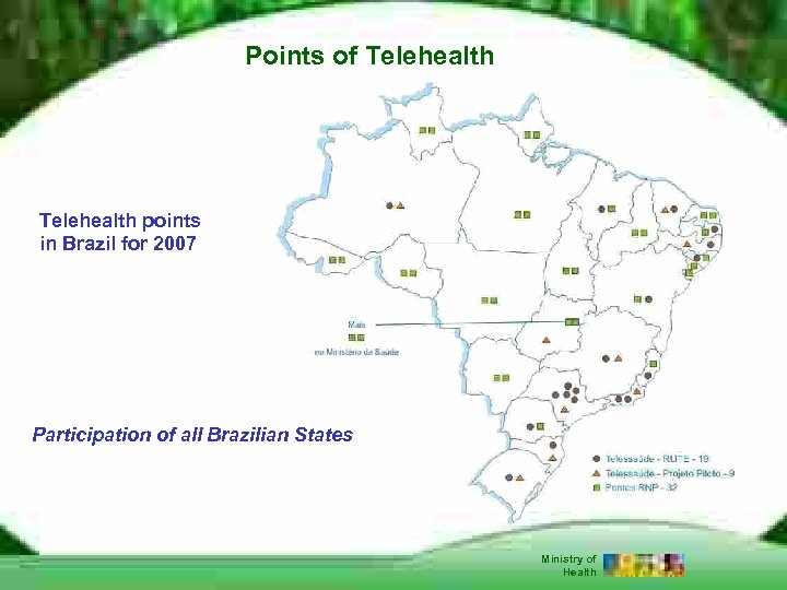 Points of Telehealth points in Brazil for 2007 Participation of all Brazilian States Jan-07