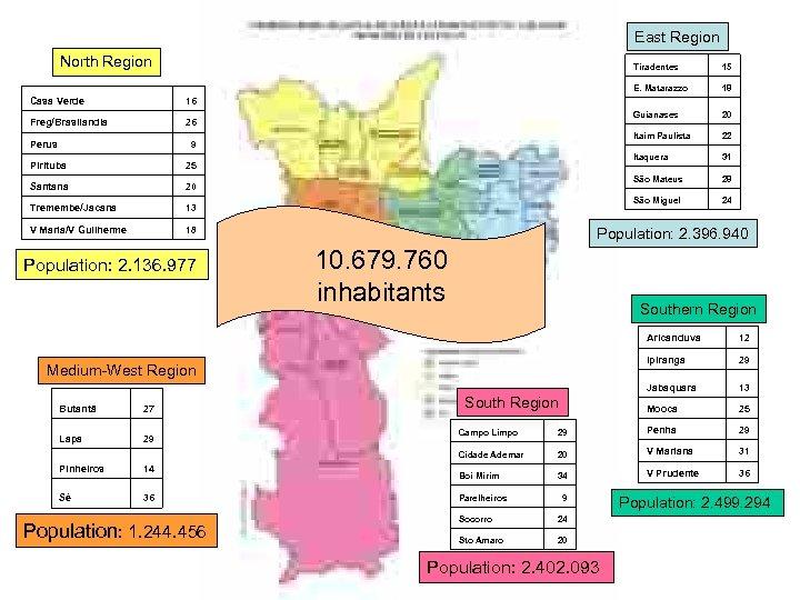 East Region North Region Tiradentes E. Matarazzo Casa Verde Guianases 20 Itaim Paulista 22