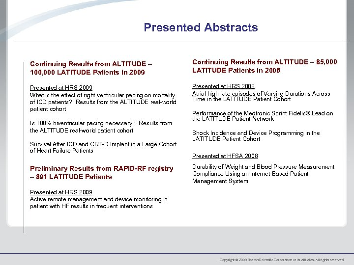 Presented Abstracts Continuing Results from ALTITUDE – 100, 000 LATITUDE Patients in 2009 Continuing