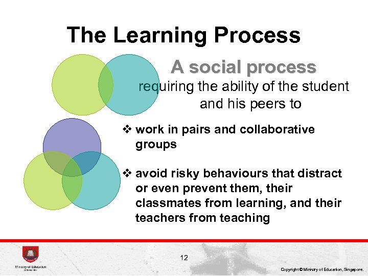 The Learning Process A social process requiring the ability of the student and his