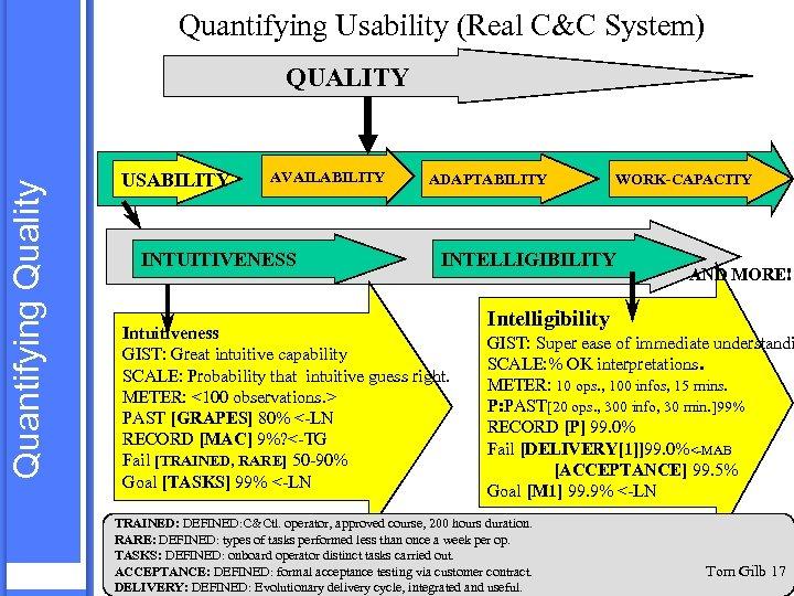 Quantifying Usability (Real C&C System) Quantifying Quality QUALITY USABILITY AVAILABILITY INTUITIVENESS ADAPTABILITY WORK-CAPACITY INTELLIGIBILITY