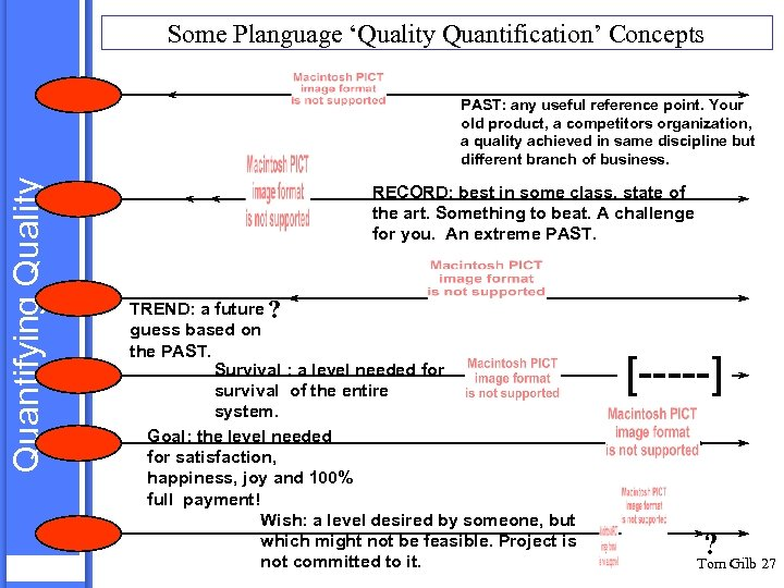 Some Planguage 'Quality Quantification' Concepts Quantifying Quality PAST: any useful reference point. Your old