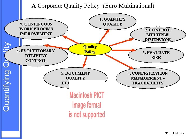 A Corporate Quality Policy (Euro Multinational) 1. QUANTIFY QUALITY Quantifying Quality 7. CONTINUOUS WORK