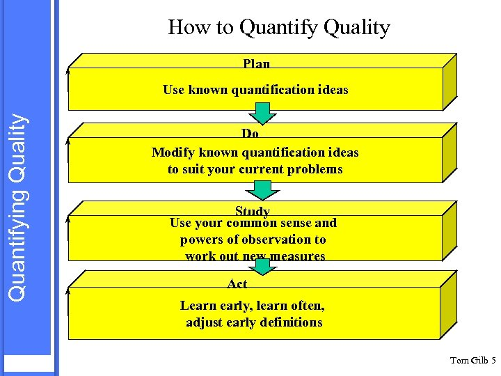 How to Quantify Quality Plan Quantifying Quality Use known quantification ideas Do Modify known