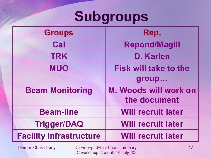 Subgroups Groups Cal TRK MUO Repond/Magill D. Karlen Fisk will take to the group…