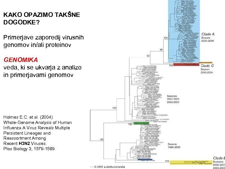 KAKO OPAZIMO TAKŠNE DOGODKE? Primerjave zaporedij virusnih genomov in/ali proteinov GENOMIKA veda, ki se