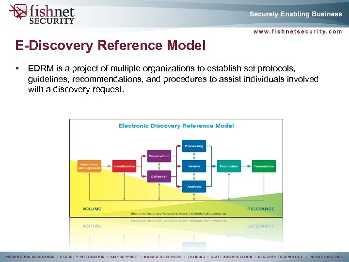E-Discovery Reference Model § EDRM is a project of multiple organizations to establish set