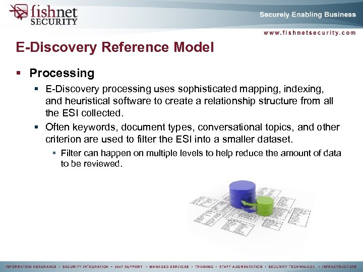 E-Discovery Reference Model § Processing § E-Discovery processing uses sophisticated mapping, indexing, and heuristical