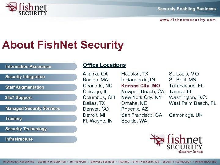 About Fish. Net Security Office Locations Atlanta, GA Boston, MA Charlotte, NC Chicago, IL