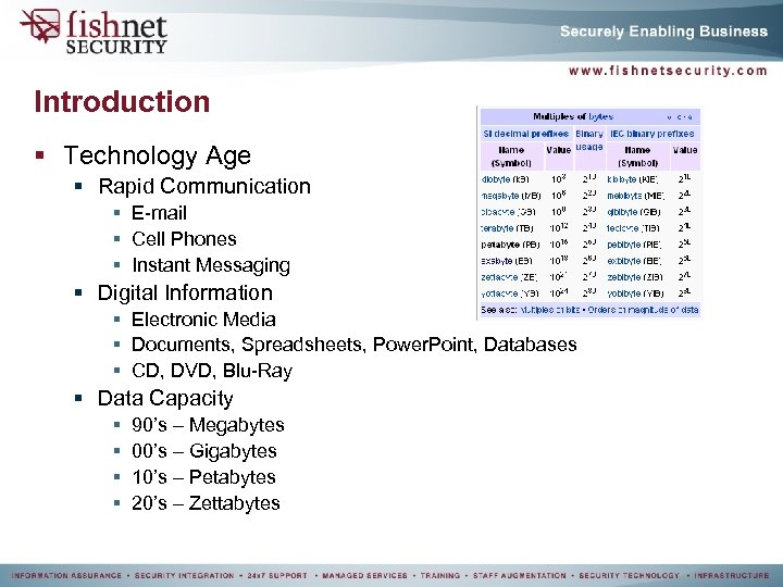 Introduction § Technology Age § Rapid Communication § E-mail § Cell Phones § Instant