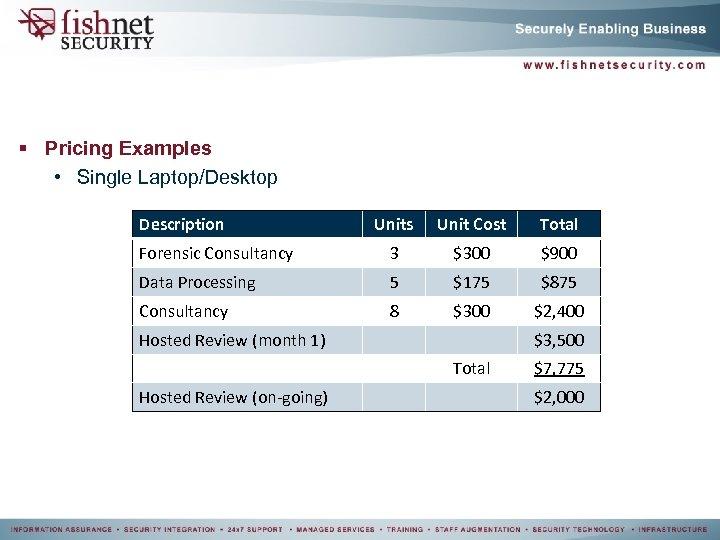 § Pricing Examples • Single Laptop/Desktop Description Units Unit Cost Total Forensic Consultancy 3
