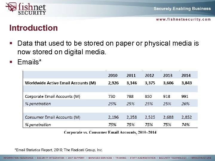Introduction § Data that used to be stored on paper or physical media is