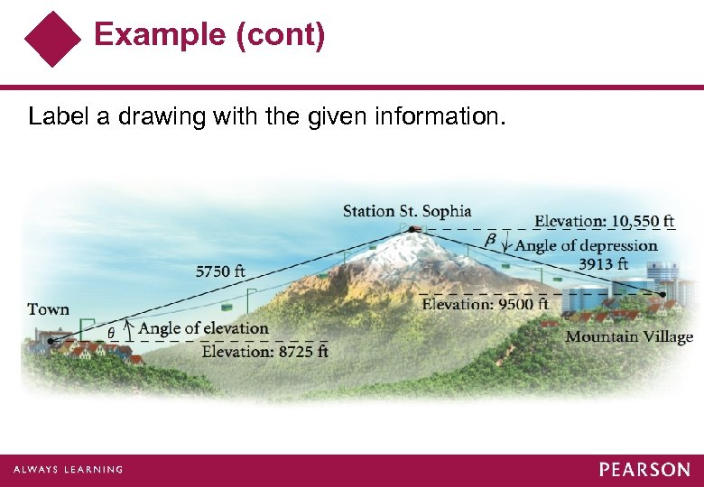 Example (cont) Label a drawing with the given information.
