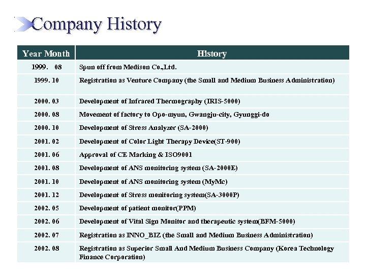 Company Profile MEDICORE 1 Company