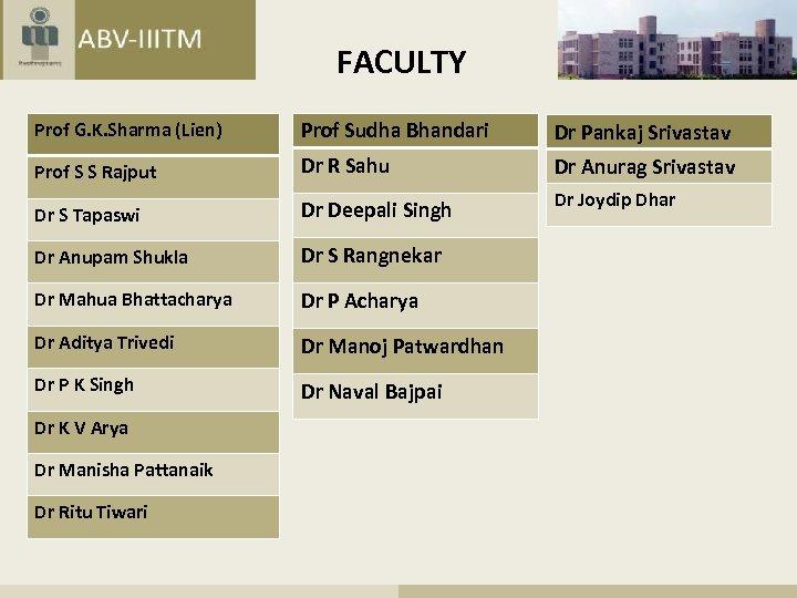 FACULTY Prof G. K. Sharma (Lien) Prof Sudha Bhandari Dr Pankaj Srivastav Prof S