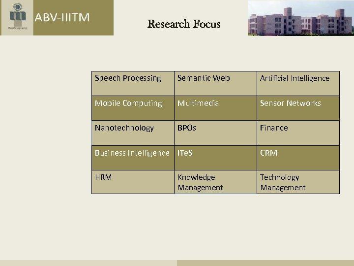 Research Focus Speech Processing Semantic Web Artificial Intelligence Mobile Computing Multimedia Sensor Networks Nanotechnology