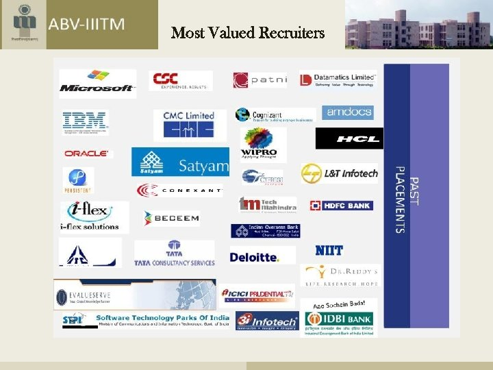 Most Valued Recruiters