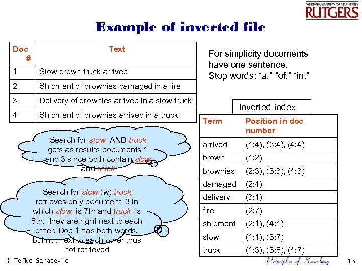 Example of inverted file Doc # Text 1 Slow brown truck arrived 2 Shipment