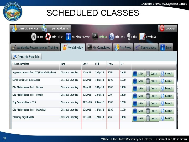 Defense Travel Management Office SCHEDULED CLASSES 31 Office of the Under Secretary of Defense