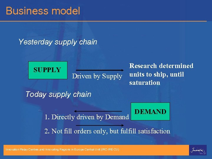 Business model Yesterday supply chain SUPPLY Driven by Supply Research determined units to ship,