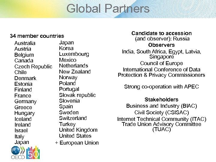 Global Partners 34 member countries Japan Australia Korea Austria Luxembourg Belgium Mexico Canada Czech