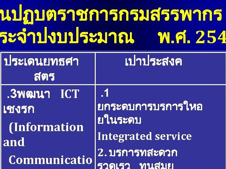 นปฏบตราชการกรมสรรพากร ระจำปงบประมาณ พ. ศ. 254 ประเดนยทธศา สตร. 3พฒนา ICT เชงรก (Information and Communicatio เปาประสงค.