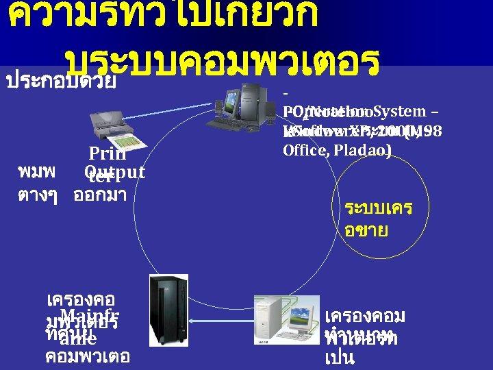 ความรทวไปเกยวก บระบบคอมพวเตอร ประกอบดวย Prin พมพ Output ter ตางๆ ออกมา เครองคอ Mainfr มพวเตอร ทศนย ame