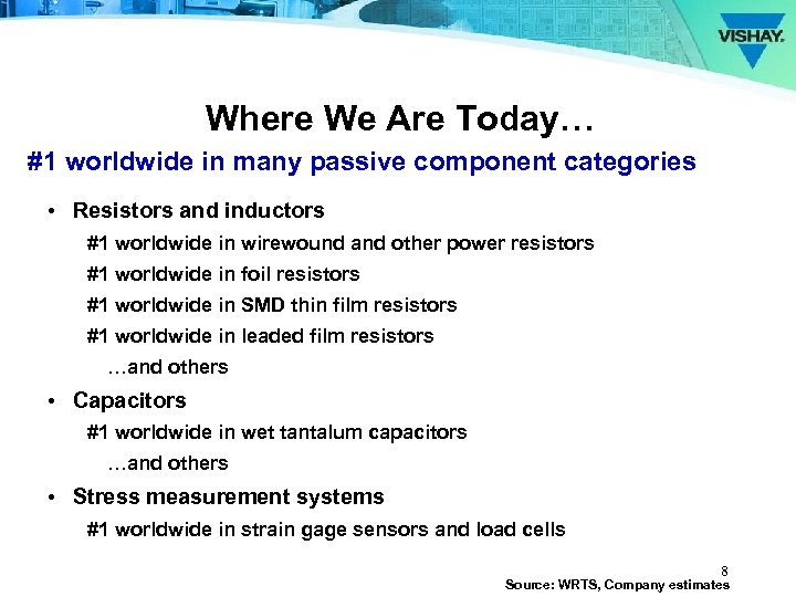 Where We Are Today… #1 worldwide in many passive component categories • Resistors and