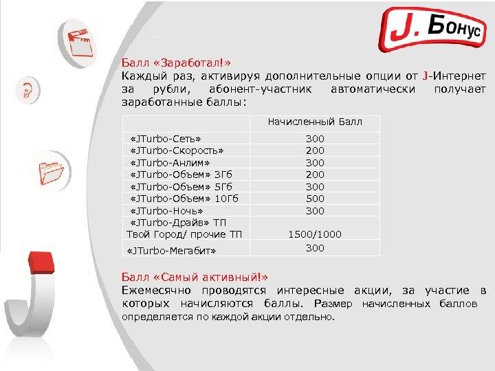 Балл «Заработал!» Каждый раз, активируя дополнительные опции от J-Интернет за рубли, абонент-участник автоматически получает