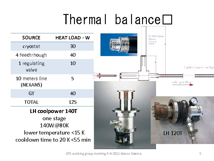 Thermal balance SOURCE HEAT LOAD - W cryostat 30 4 feedtrhough 40 1 regulating