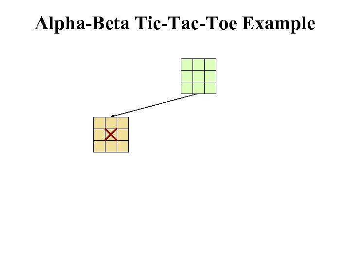 Alpha-Beta Tic-Tac-Toe Example