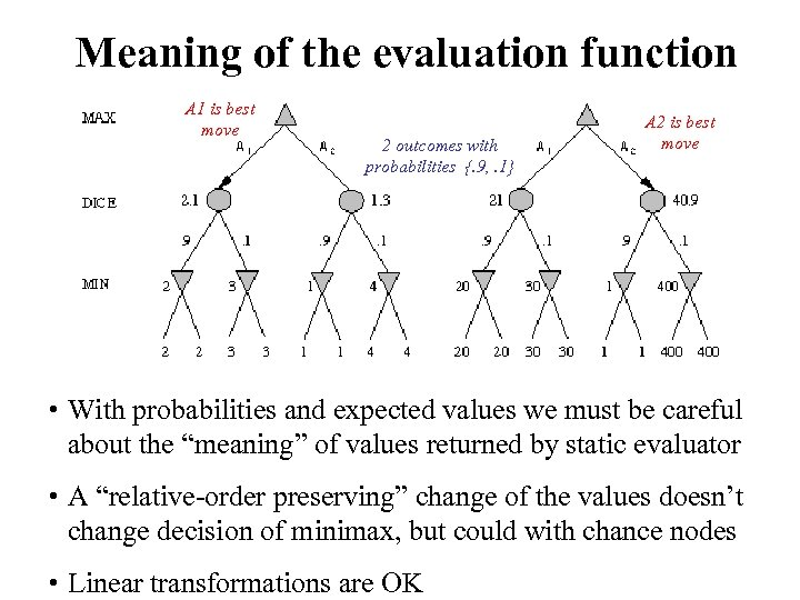 Meaning of the evaluation function A 1 is best move 2 outcomes with probabilities