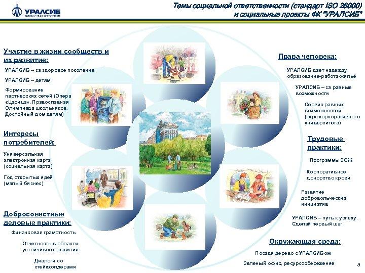 Темы социальной ответственности (стандарт ISO 26000) и социальные проекты ФК