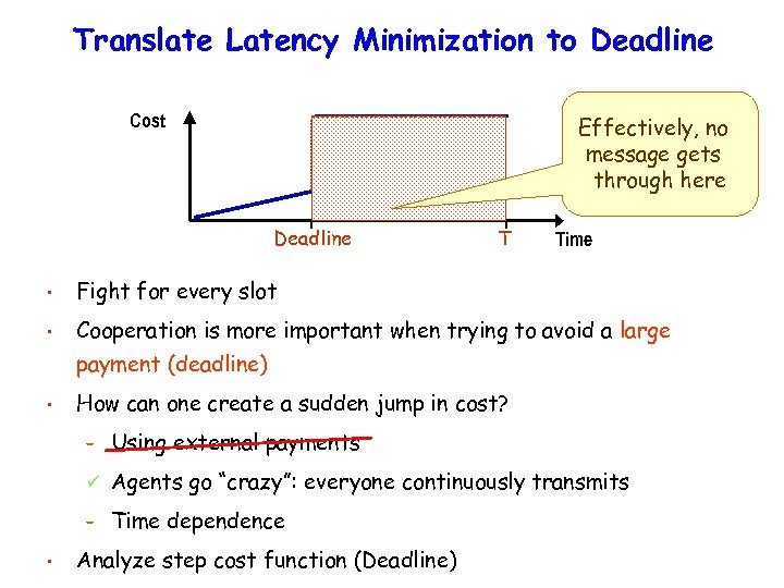 Translate Latency Minimization to Deadline Cost Effectively, no message gets through here Deadline T