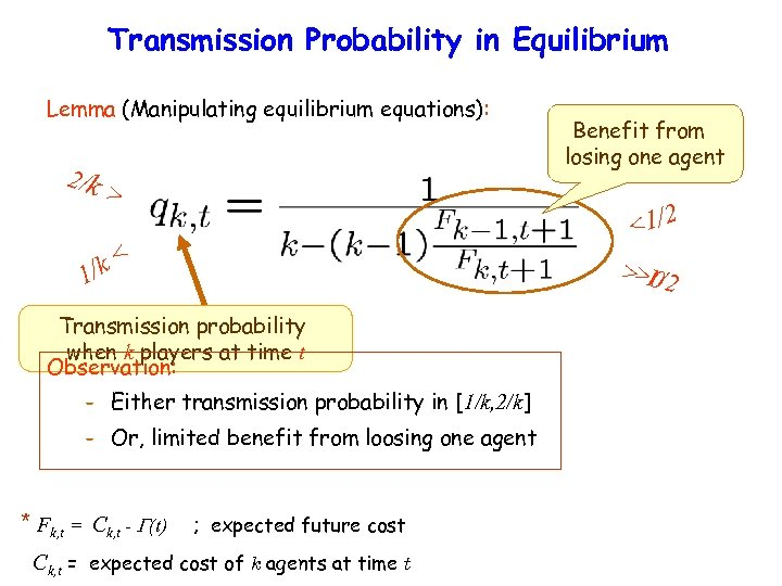 Transmission Probability in Equilibrium Lemma (Manipulating equilibrium equations): 2/k > <1/2 < /k 1