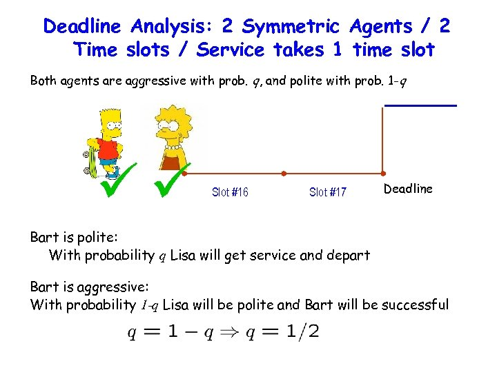 Deadline Analysis: 2 Symmetric Agents / 2 Time slots / Service takes 1 time